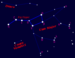 star map, nighttime, big dipper